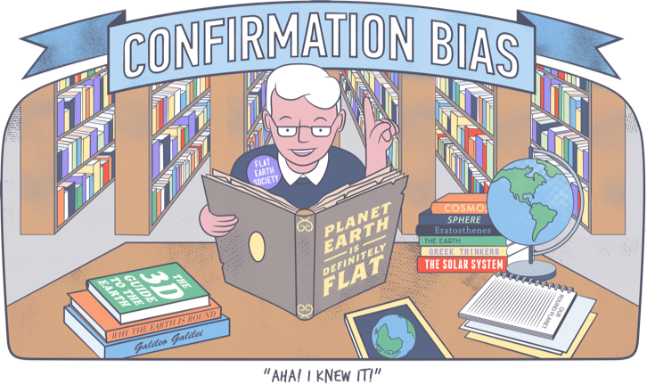 Cognitive biases - Confirmation Bias