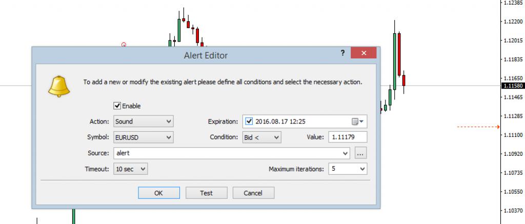 MetaTrader 4 price alerts