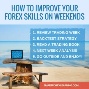 improve forex skill weekends