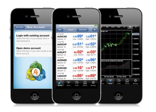 Forex mobile app