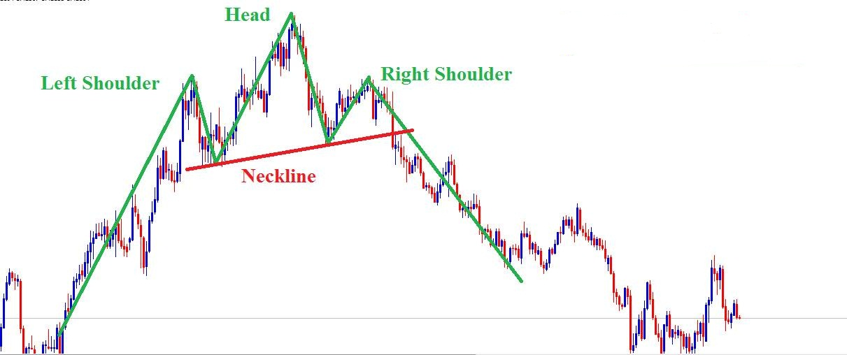 How do forex futures work