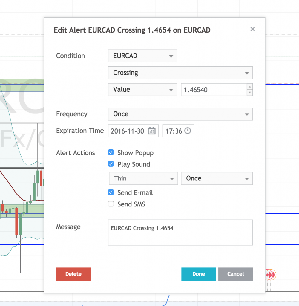 Tradingview Strategy Alert « TOP Binary Options for USA traders