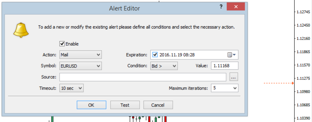 Metatrader mt4 price alerts