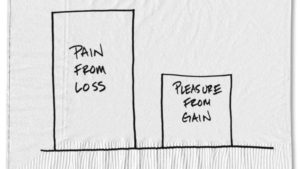 Trading pain of loss vs pleasure from gain