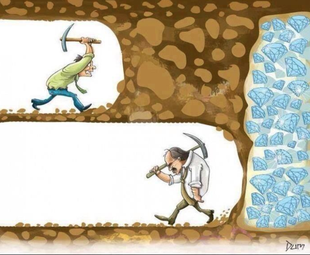 Never Give Up Trading