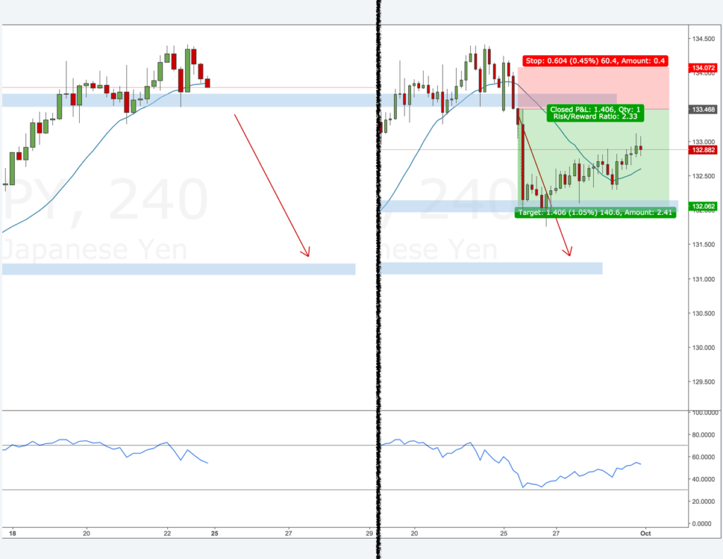 EURJPY review