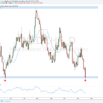 Weekly Forex Outlook: November 18