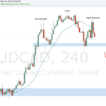 Weekly Forex Outlook: December 23