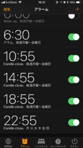 Candle Close Alerts