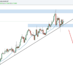 Weekly Forex Outlook: January 27