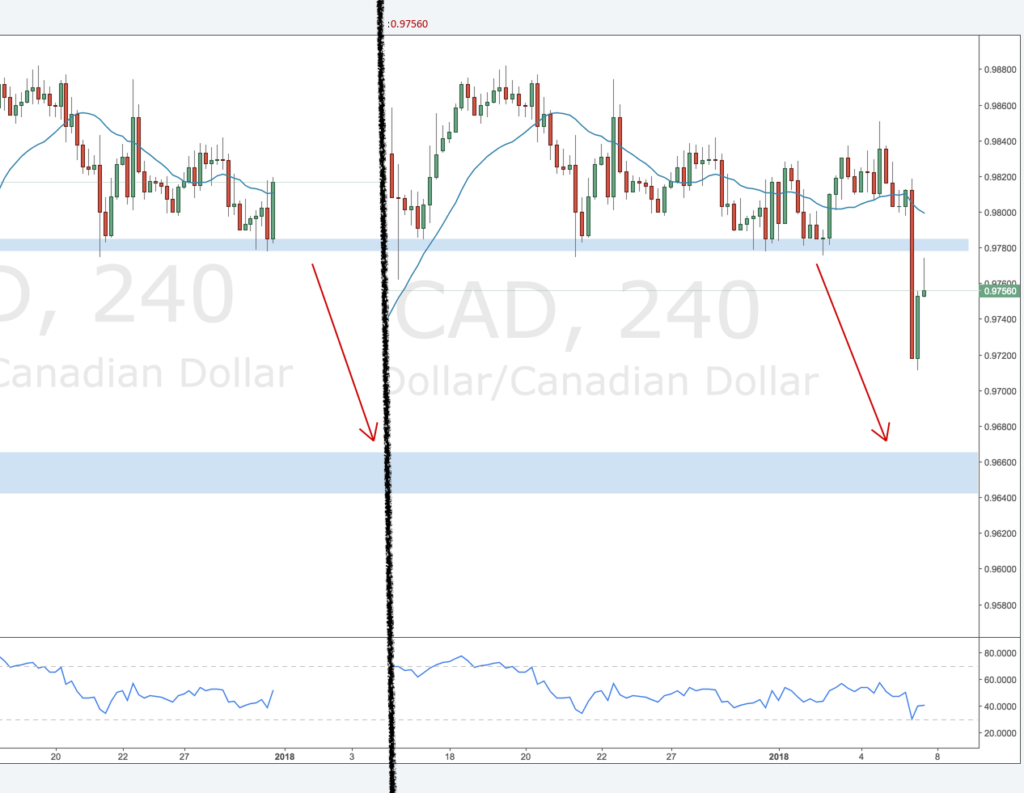 review AUDCAD-4H-short-1