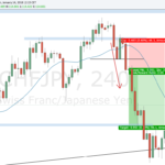 How Last Week's Trades Resulted In A 10R Profit