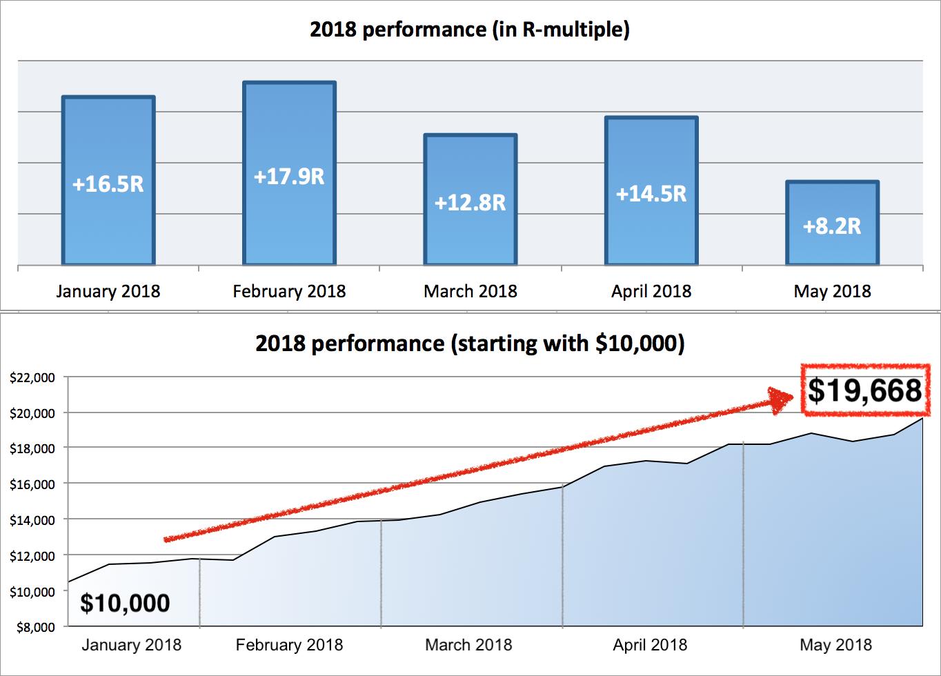 SEC Form ADV Overview - Investopedia