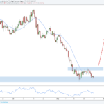 Weekly Forex Outlook: August 25
