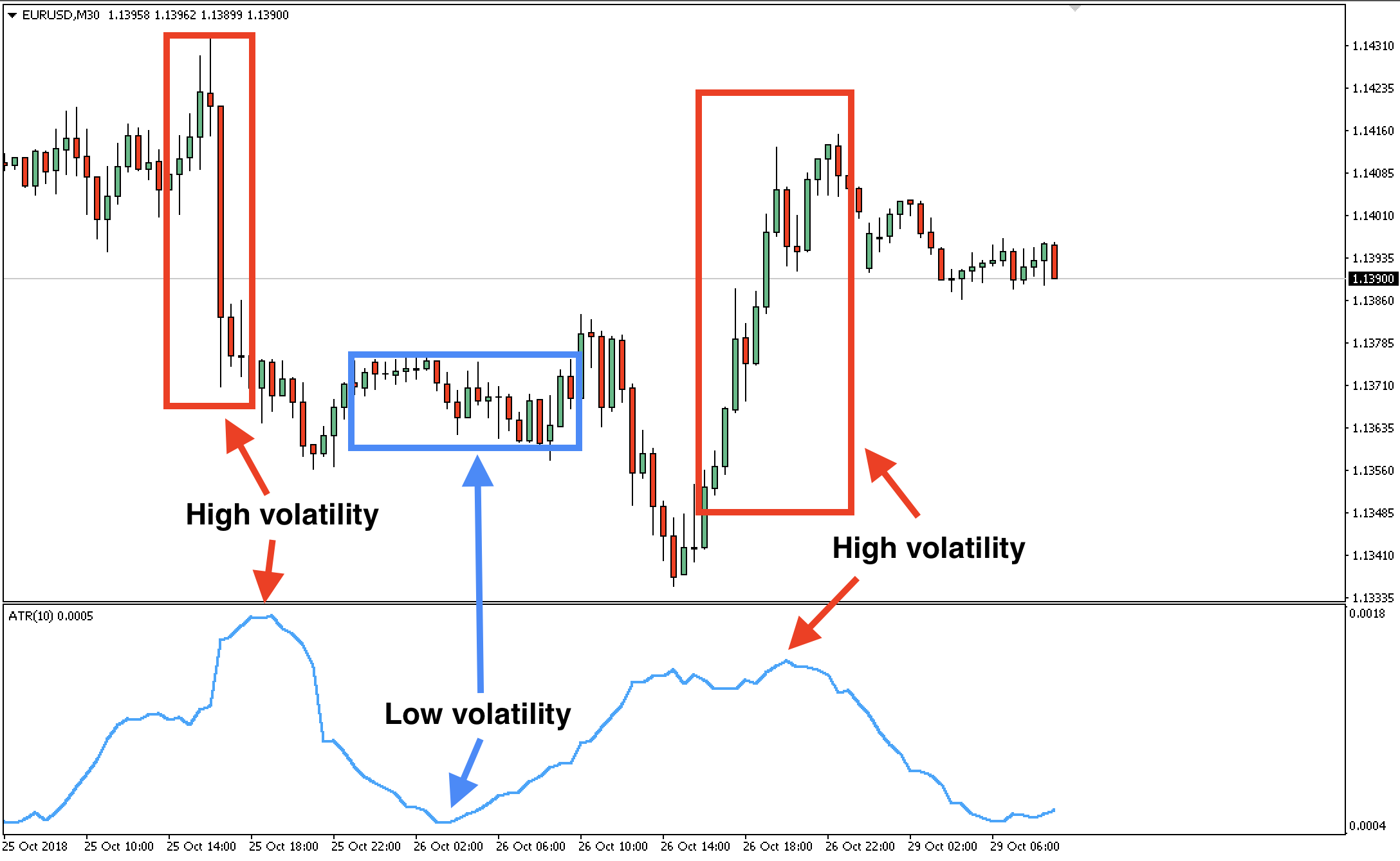 MT4 EA Course: ATR Stops And Position Sizing - Smart Forex